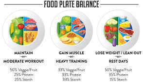 eiwitten-groente-bord